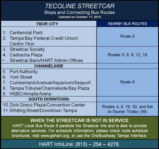 TECOline Layout New
