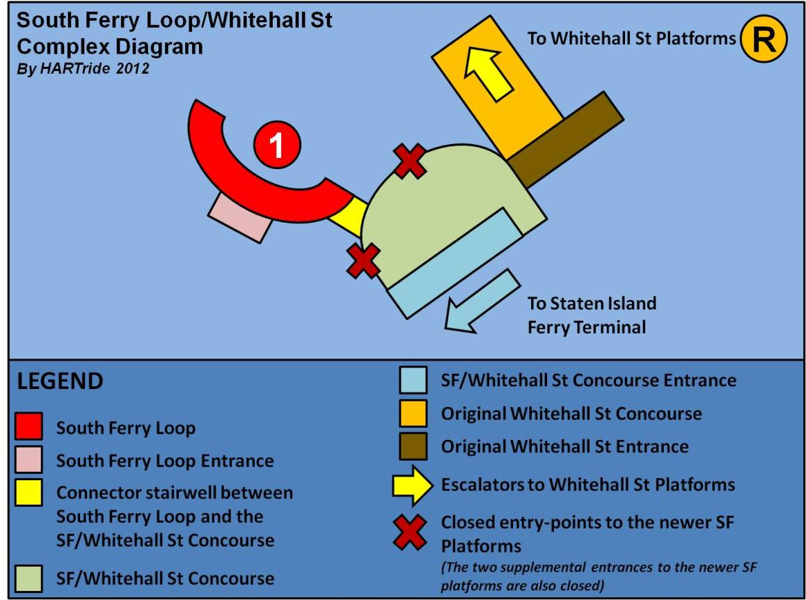 South Ferry-Whitehall St Diagram