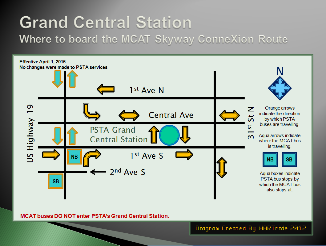 Grand Central TC - MCAT Stops - Custom