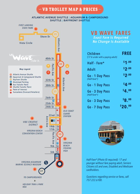VB WAVE 2017 Map and Fares