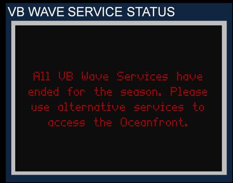 VB Wave Status Closed