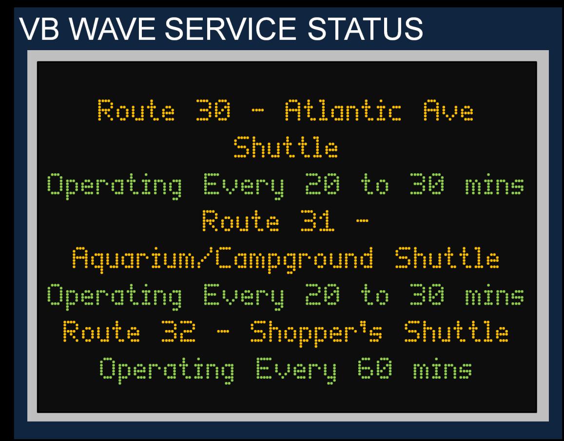 VB Wave Status Full