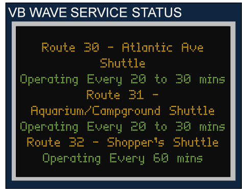 VB Wave Status Full