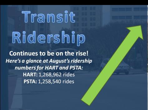 HART-PSTA ridership Aug 2013