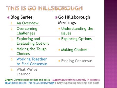 Go Hillsborough Series 4B