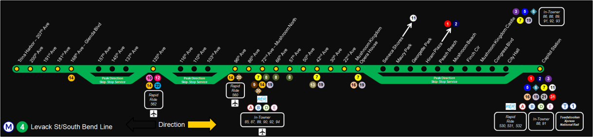 Fictional Transit SystemProjects